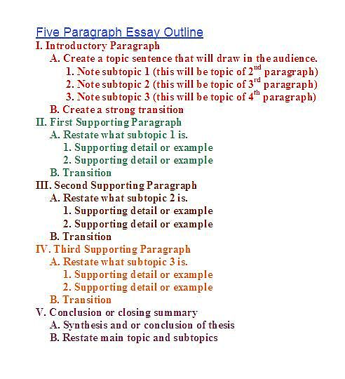 essay outline chart